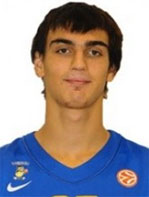 dario-saric The Draft Review - The Draft Review